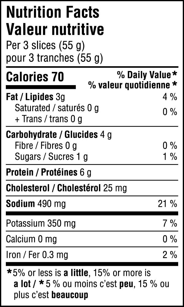 Jambon fumé Nutritional Image