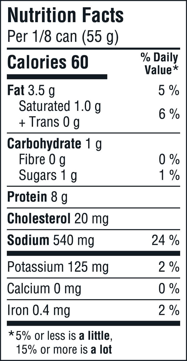 Jambon Nutritional Image