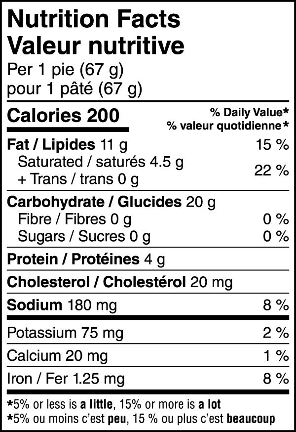 Chicken Mini Pies Nutritional Image