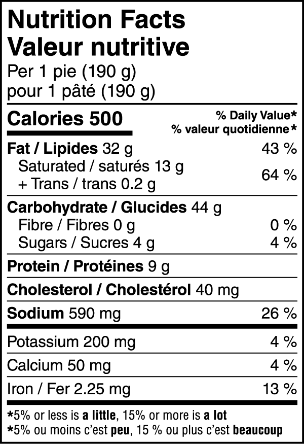 Turkey Pot Pie Nutritional Image