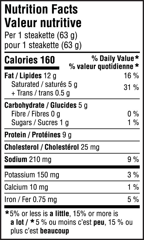 Steakettes Nutritional Image